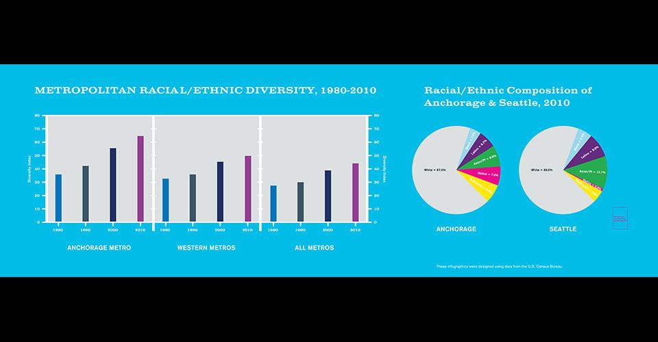 city-limits-diversity